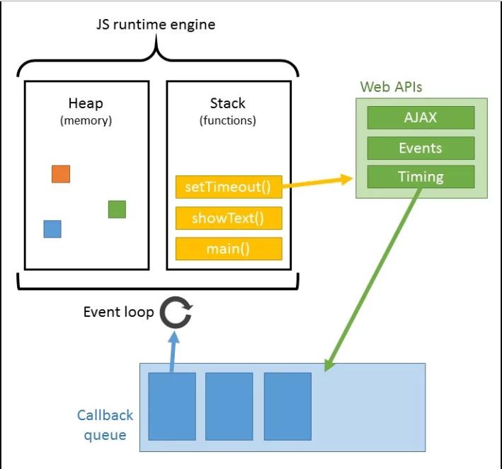 Event-Loop-image2