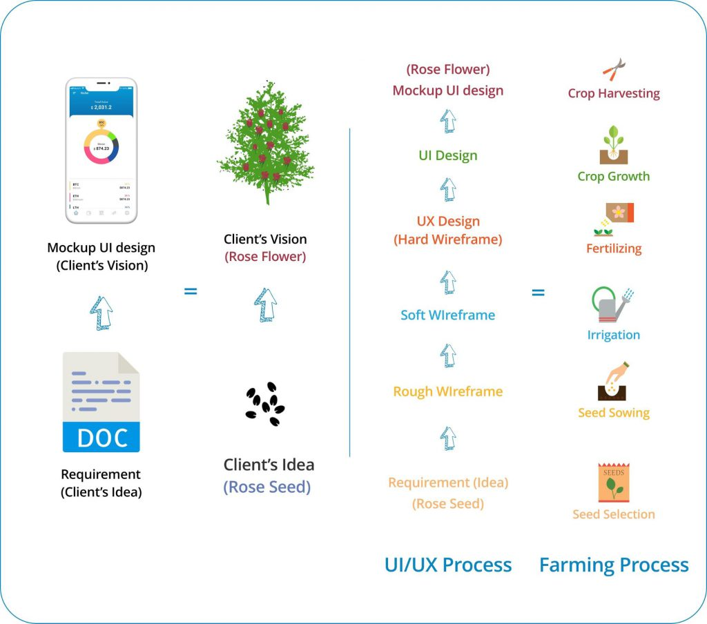 Farming_IDEA_image1
