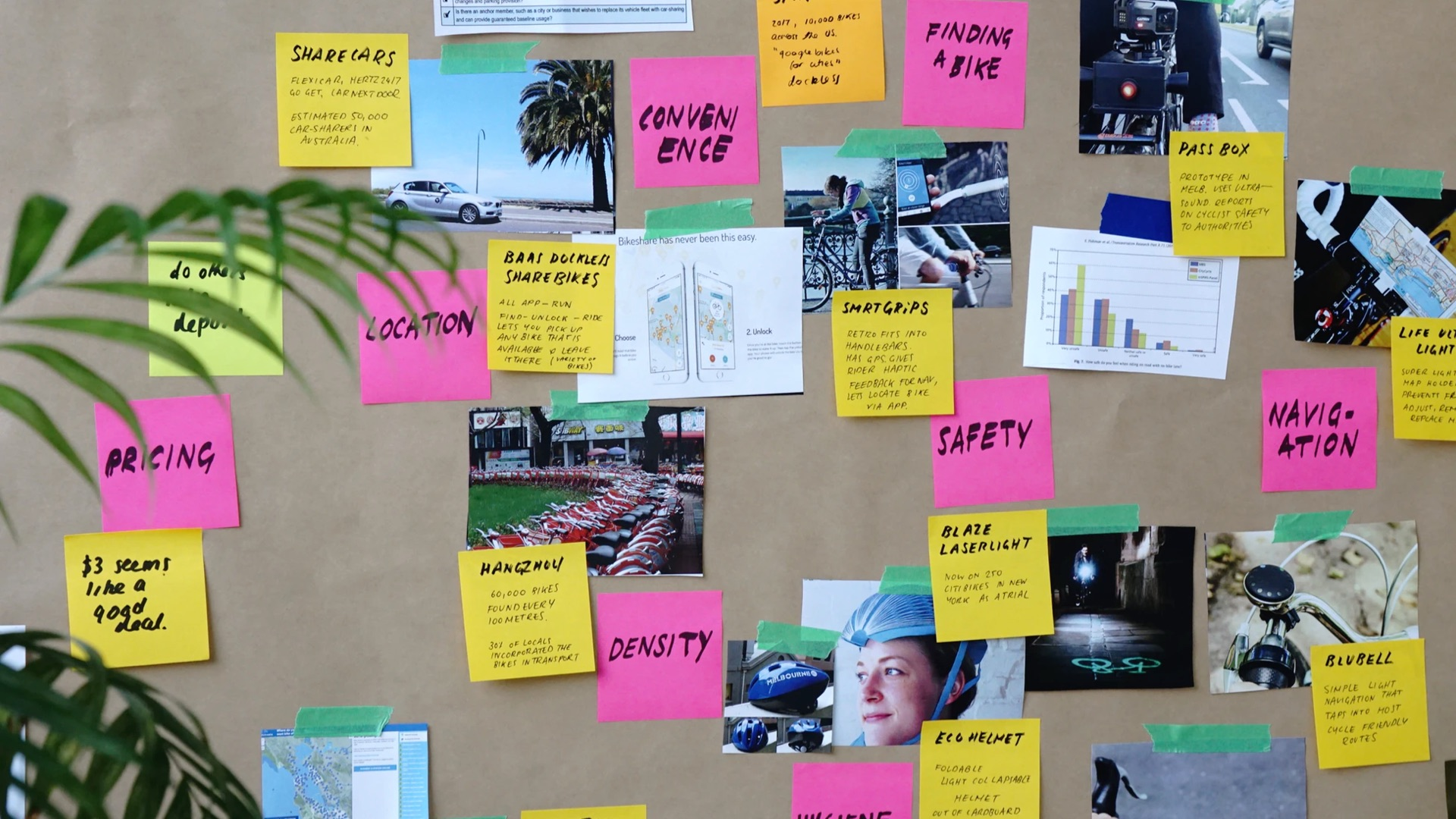 UX Research – The Most Vital Tool for a Brand's Success