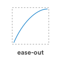 ease-out