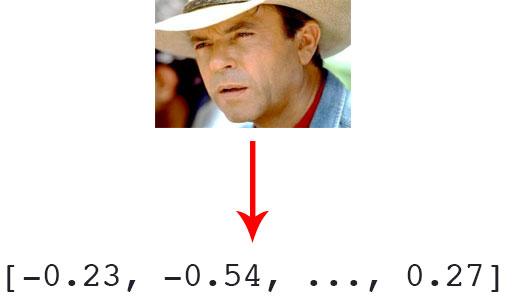 ai-ml-dataset