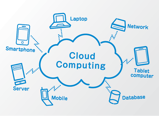 dynamo-db-cloud-computing