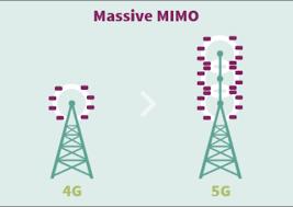 5g-massive-mimo