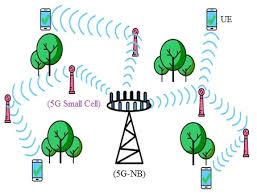 5g-small-nodes