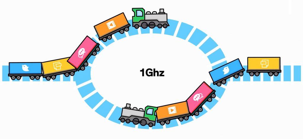 5g-traffic-circles