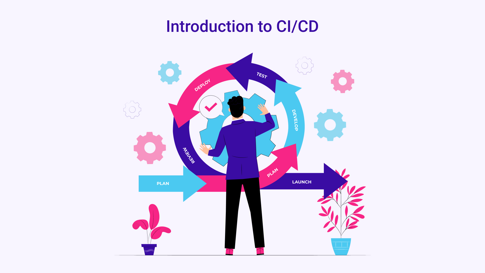 Introduction of CI/CD