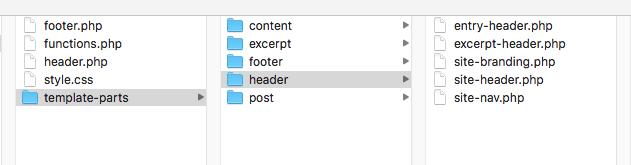 wordpress-new-2021-theme-file-structure
