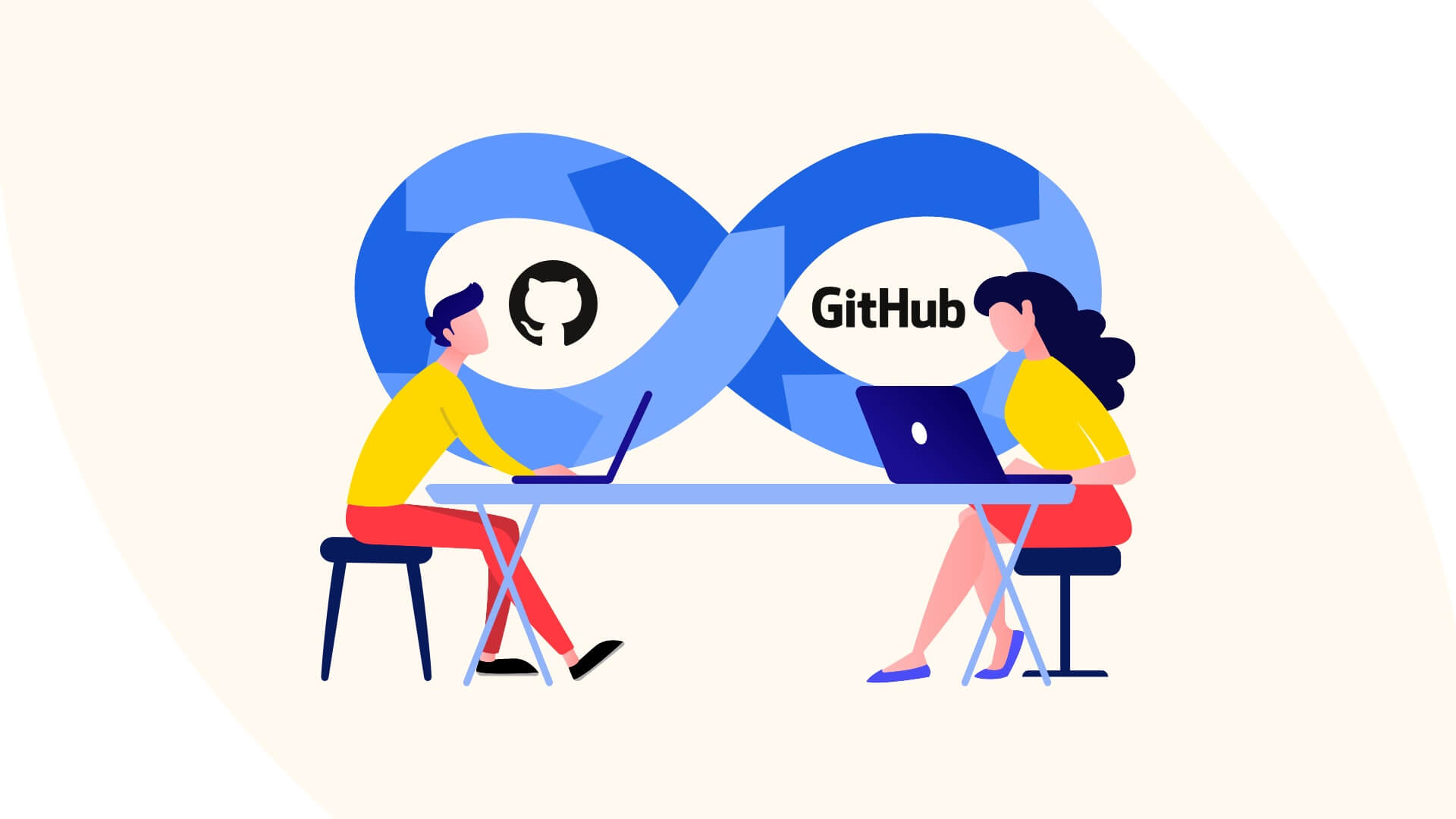 Continuous Integration(CI) with GitHub