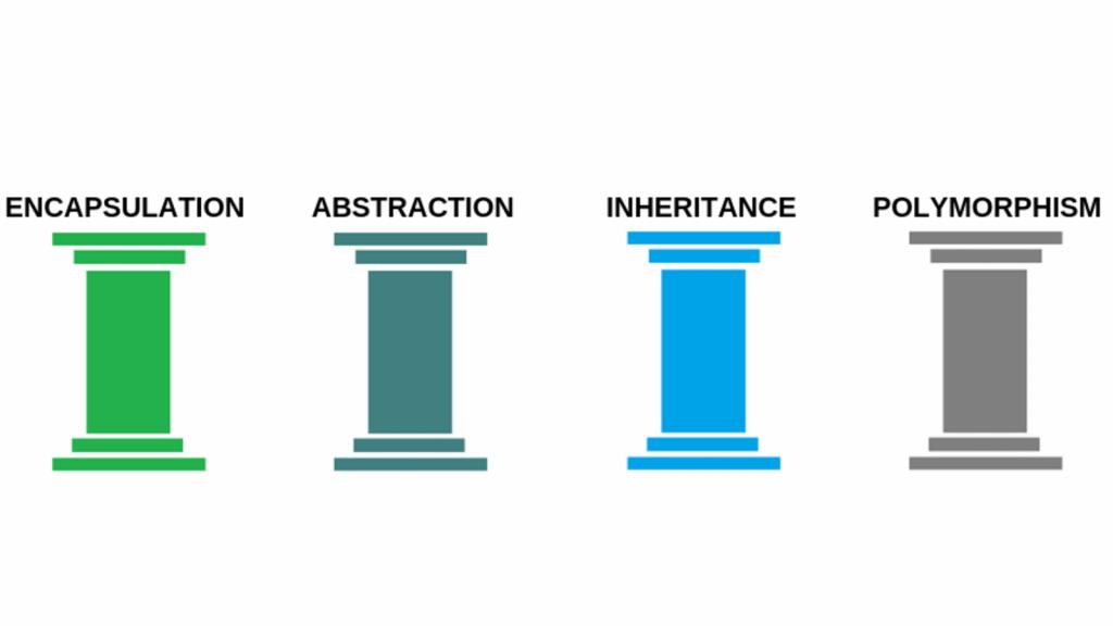 pillars-of-c-sharp-pillars