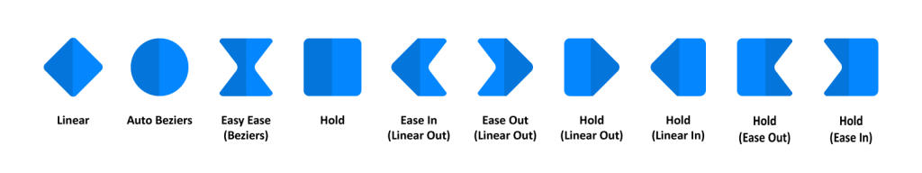 keyframes-types