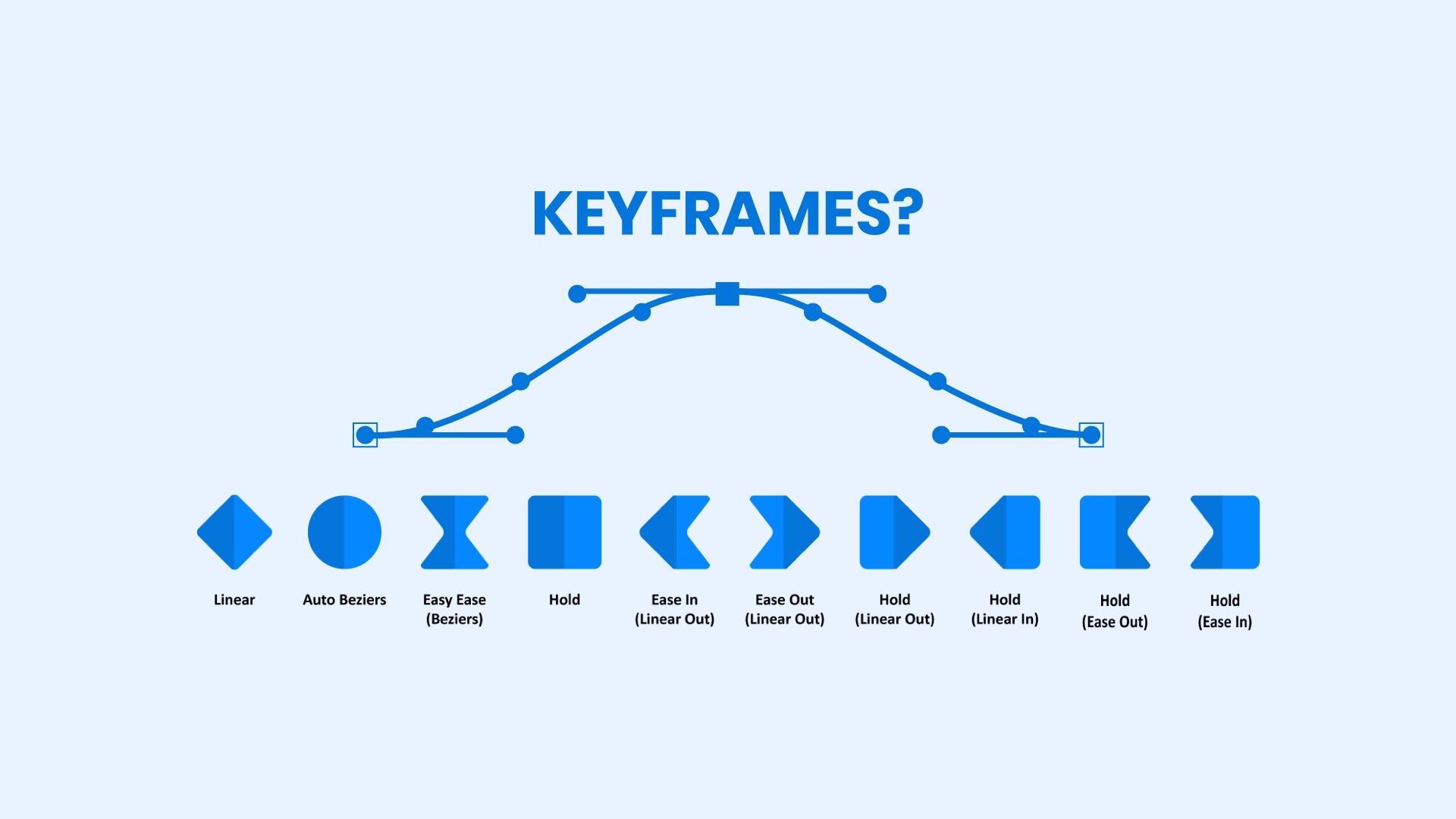 Understanding Keyframes