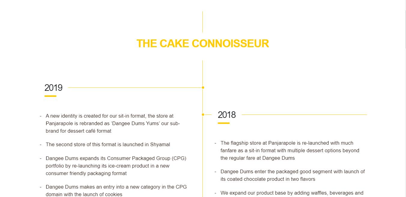 cake-connoisseur